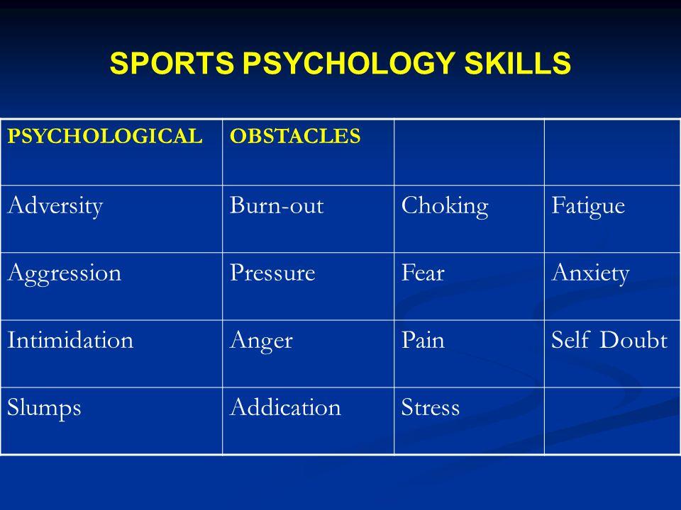 SPORTS PSYCHOLOGY SKILLS PSYCHOLOGICALOBSTACLES AdversityBurn-outChokingFatigue AggressionPressureFearAnxiety IntimidationAngerPainSelf Doubt SlumpsAd
