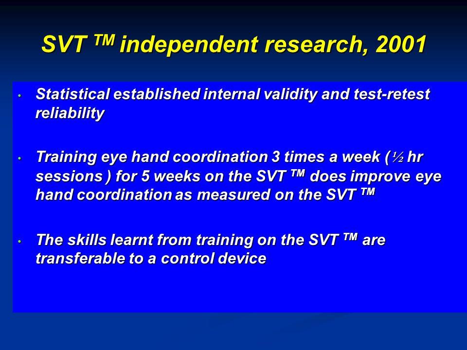 SVT TM independent research, 2001 Statistical established internal validity and test-retest reliability Statistical established internal validity and