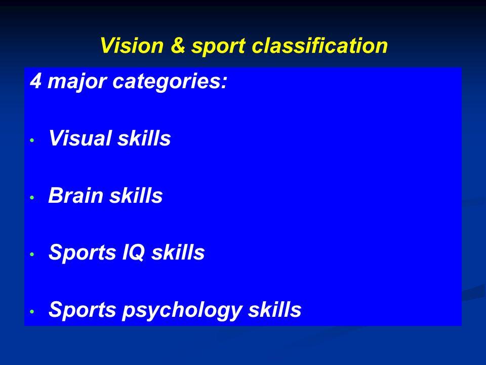 Vision & sport classification 4 major categories: Visual skills Brain skills Sports IQ skills Sports psychology skills