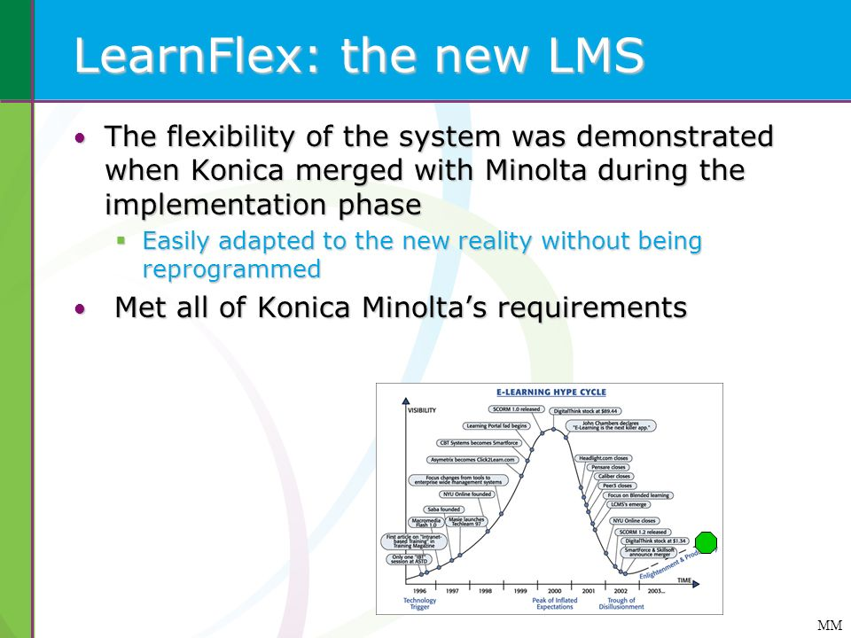 MM LearnFlex: the new LMS The flexibility of the system was demonstrated when Konica merged with Minolta during the implementation phase The flexibili