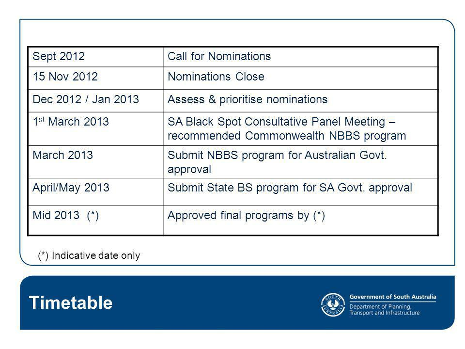 Timetable Sept 2012Call for Nominations 15 Nov 2012Nominations Close Dec 2012 / Jan 2013Assess & prioritise nominations 1 st March 2013SA Black Spot C