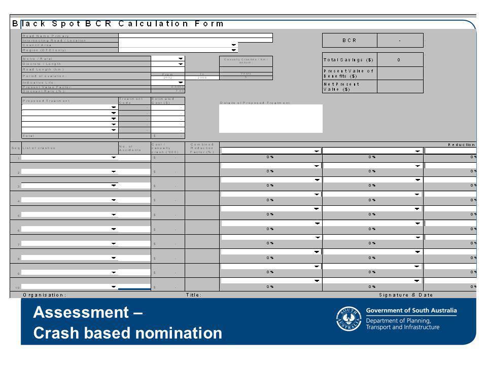 Assessment – Crash based nomination