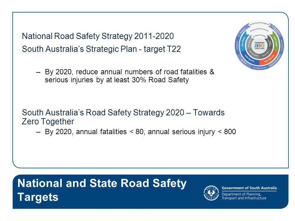 Nominations for funding Annual program based on nominations received Nominations may address some crash concerns and road user needs Encourage Safe Systems philosophy for nominations: Different users and crash types, more forgiving environments, ongoing whole of life costs & benefits Scope up before nominations received Is balance between Level of site safety improvement - scope - cost effectiveness - eligibility criteria – benefits
