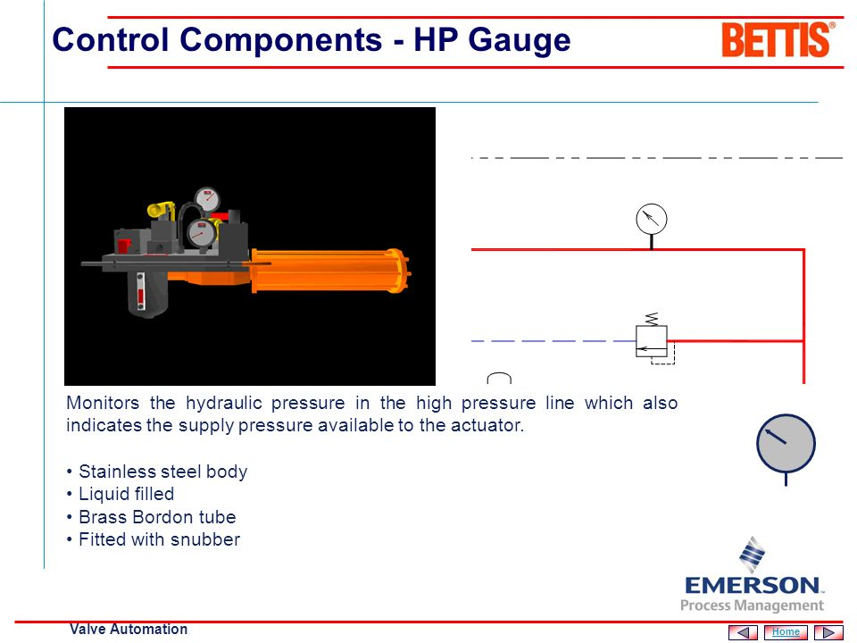 [File Name or Event] Emerson Confidential 27-Jun-01, Slide 9 Valve Automation Control Components - Handpump Used to pressurize the hydraulic fluid, th