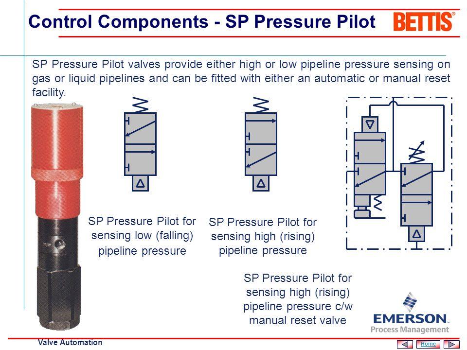 [File Name or Event] Emerson Confidential 27-Jun-01, Slide 16 Valve Automation Control Components - Pressurematic Pilot All Pressurematic pilot valves