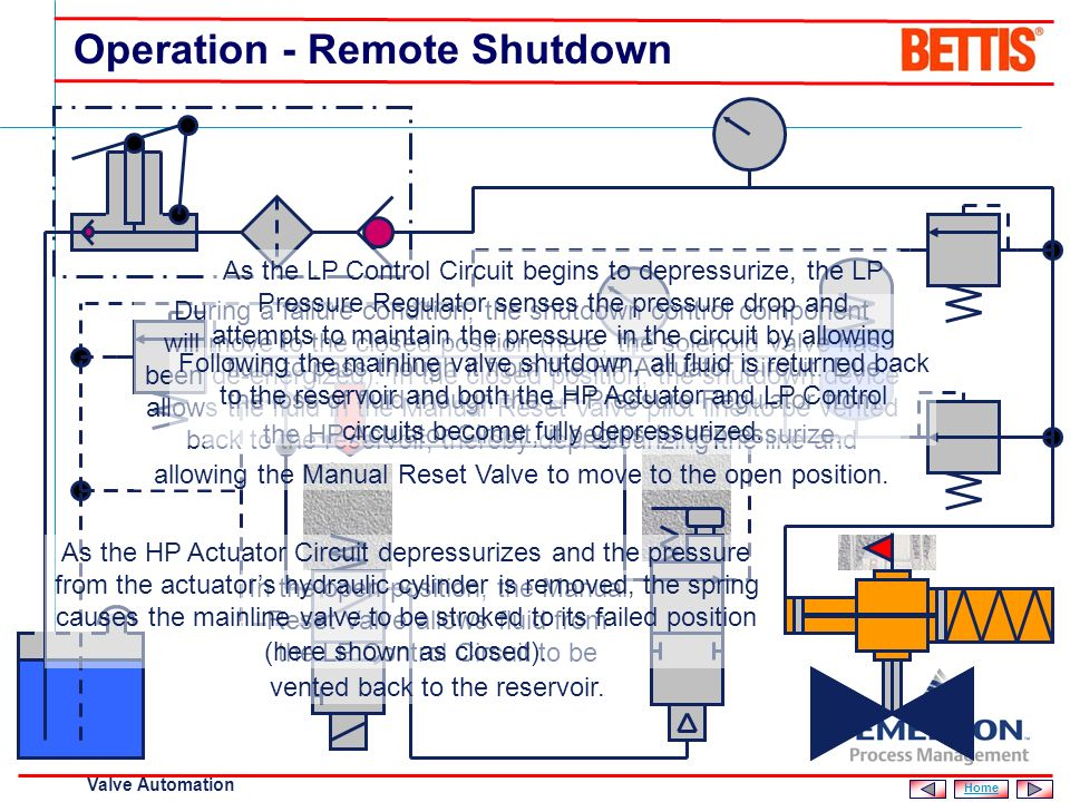 [File Name or Event] Emerson Confidential 27-Jun-01, Slide 21 Valve Automation Operation - Remote Arming 1 To initiate remote arming of the system, th
