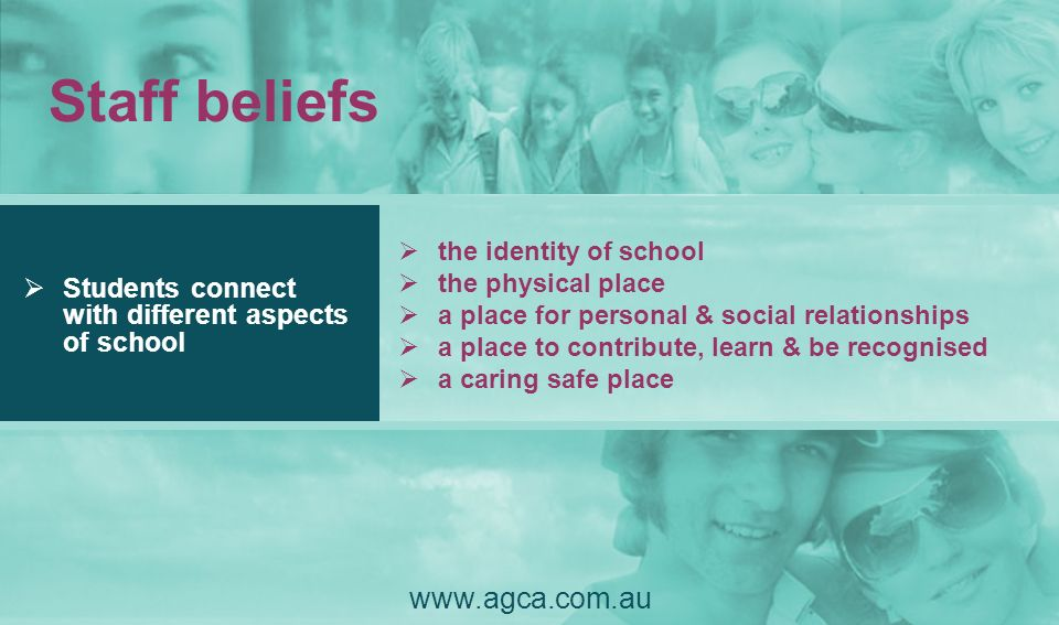Staff beliefs Students connect with different aspects of school the identity of school the physical place a place for personal & social relationships