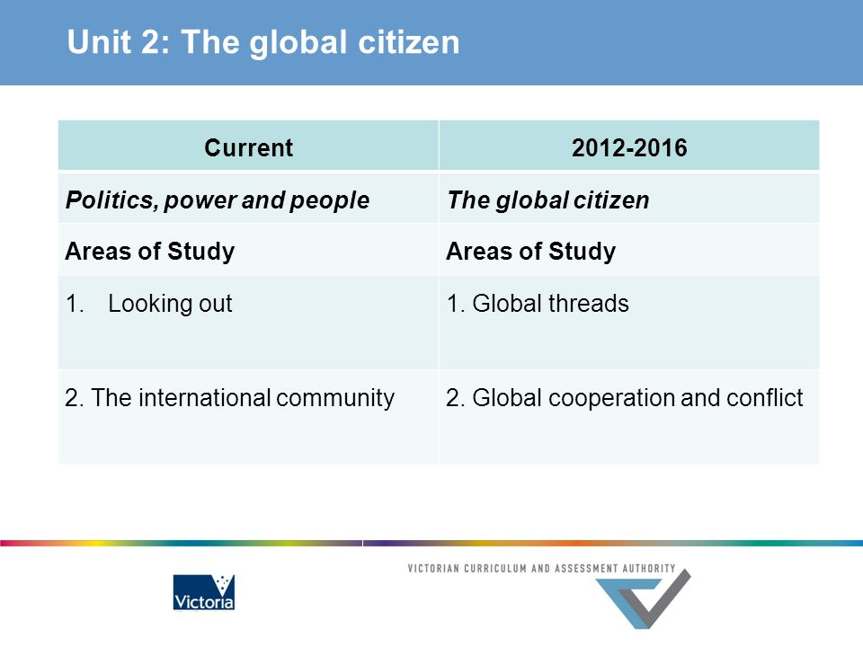Unit 2: The global citizen Current2012-2016 Politics, power and peopleThe global citizen Areas of Study 1.Looking out 1. Global threads 2. The interna