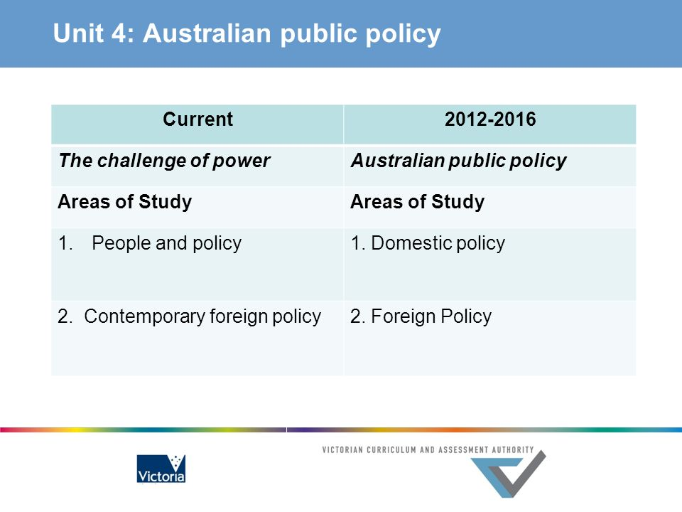 Unit 4: Australian public policy Current2012-2016 The challenge of powerAustralian public policy Areas of Study 1.People and policy1. Domestic policy