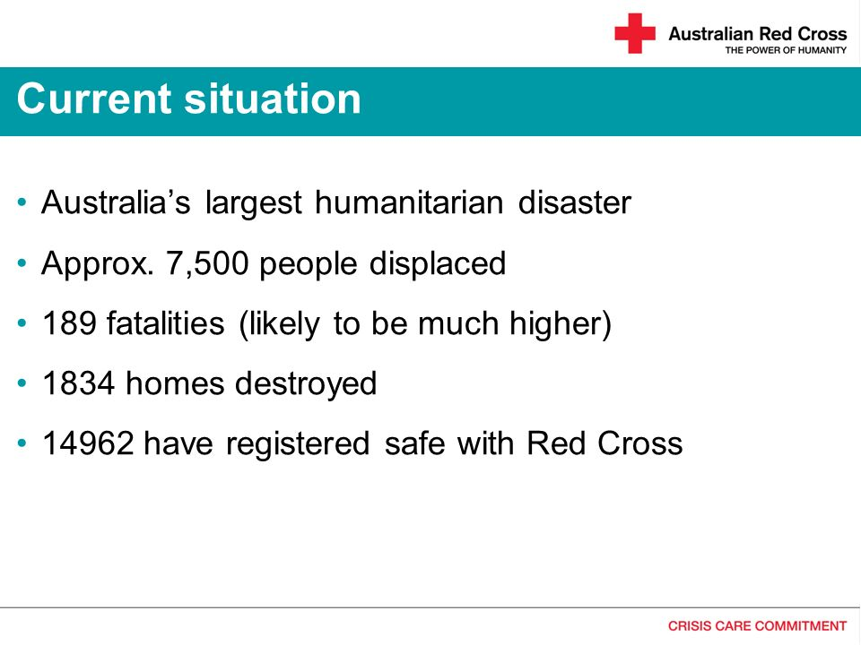 Australias largest humanitarian disaster Approx. 7,500 people displaced 189 fatalities (likely to be much higher) 1834 homes destroyed 14962 have regi