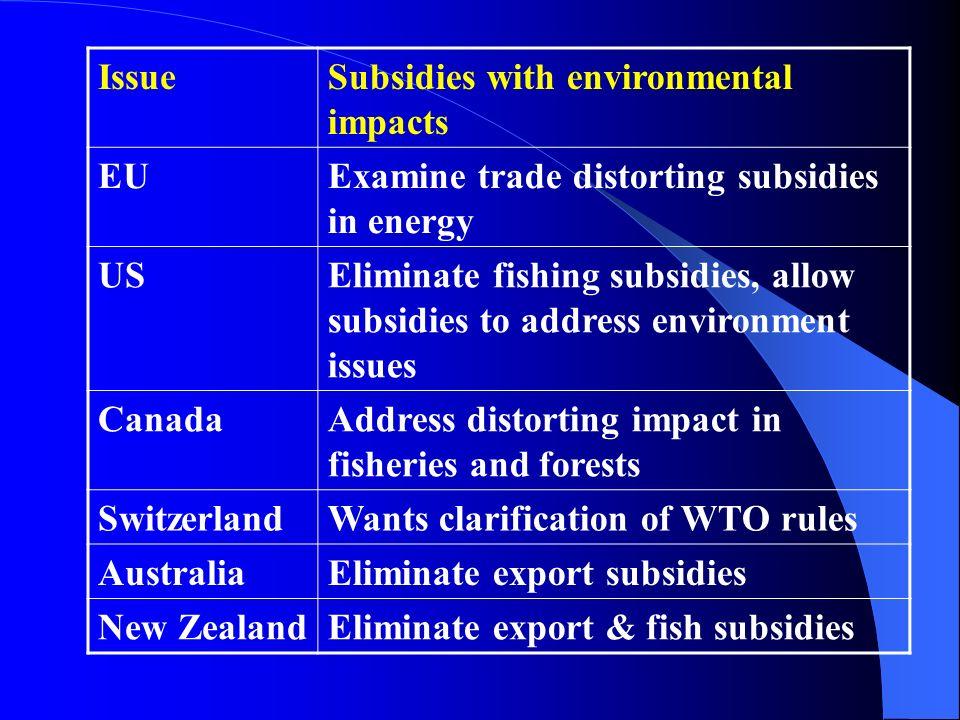 IssueSubsidies with environmental impacts EUExamine trade distorting subsidies in energy USEliminate fishing subsidies, allow subsidies to address env