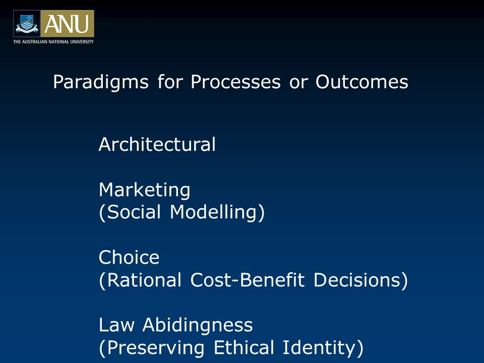Paradigms for Processes or Outcomes Architectural Marketing (Social Modelling) Choice (Rational Cost-Benefit Decisions) Law Abidingness (Preserving Ethical Identity)