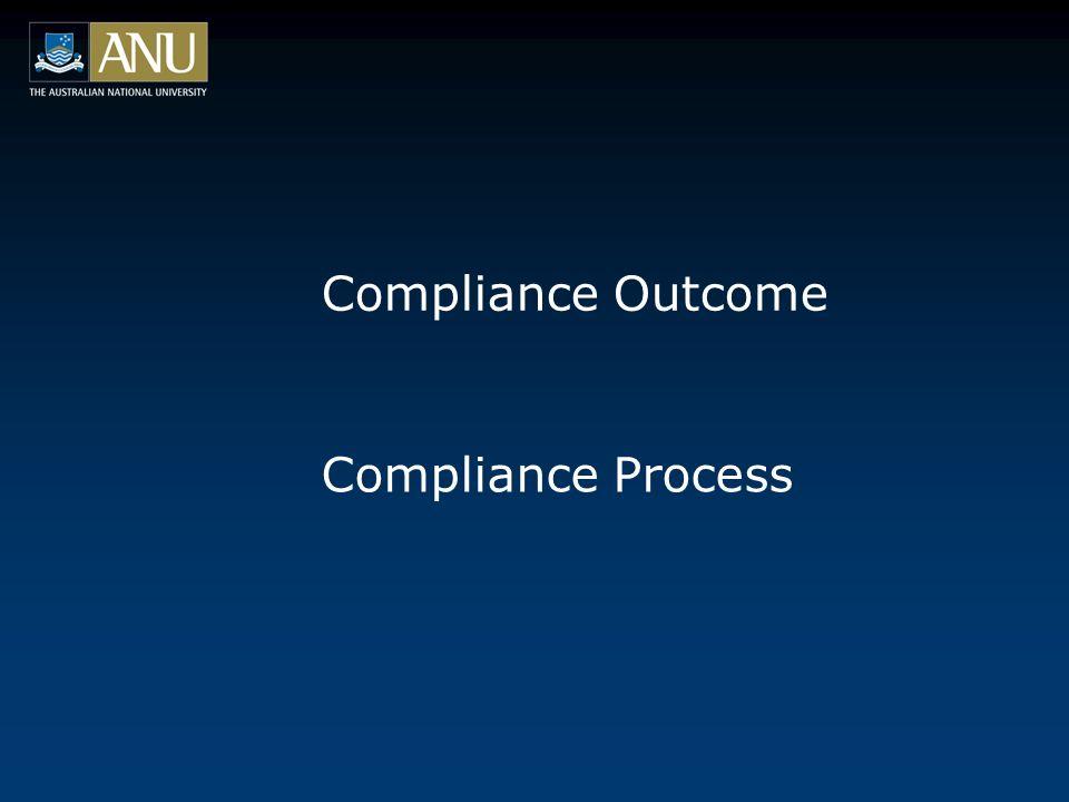 Compliance Outcome Compliance Process