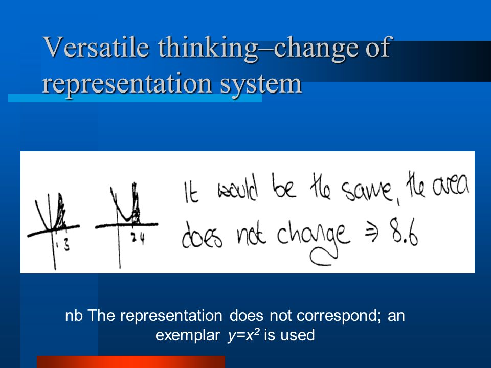Versatile thinking–change of representation system nb The representation does not correspond; an exemplar y=x 2 is used