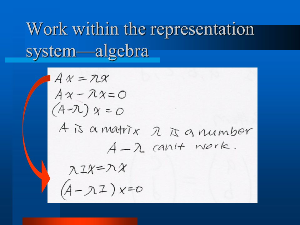 Work within the representation systemalgebra