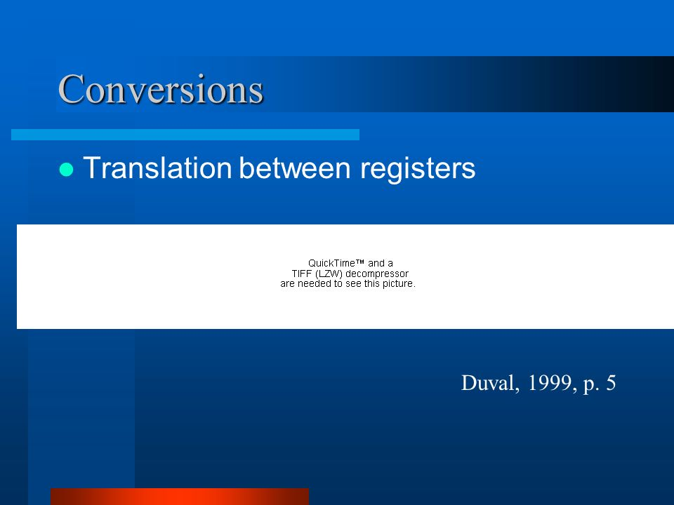 Conversions Translation between registers Duval, 1999, p. 5