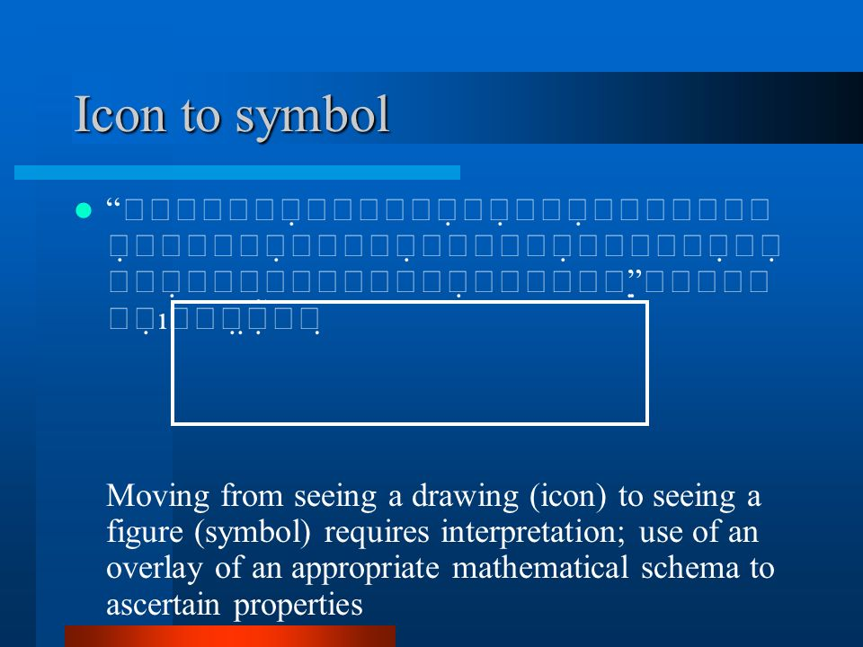 Icon to symbol Moving from seeing a drawing (icon) to seeing a figure (symbol) requires interpretation; use of an overlay of an appropriate mathematical schema to ascertain properties