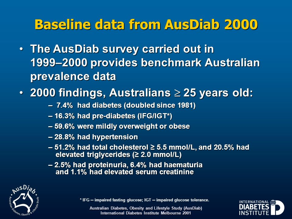 Australian Diabetes, Obesity and Lifestyle Study (AusDiab) International Diabetes Institute Melbourne 2006 2005 Diabetes Key findings Every year 0.8% of Australian adults develop diabetesEvery year 0.8% of Australian adults develop diabetes Every day in Australia approximately 275 adults develop diabetesEvery day in Australia approximately 275 adults develop diabetes Those with pre-diabetes were 10–20 times more likely to develop diabetes than those with normal blood glucose levelsThose with pre-diabetes were 10–20 times more likely to develop diabetes than those with normal blood glucose levels Obesity, hypertension, dyslipidaemia, physical inactivity and the metabolic syndrome each increased the risk for developing diabetesObesity, hypertension, dyslipidaemia, physical inactivity and the metabolic syndrome each increased the risk for developing diabetes
