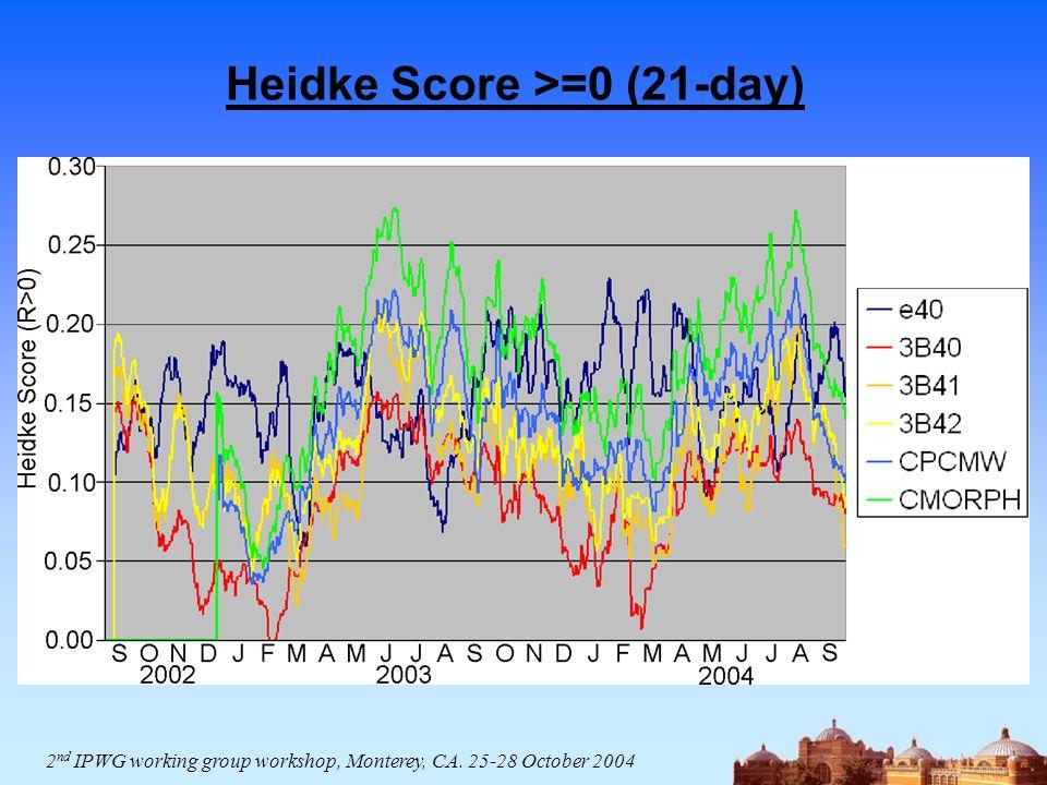 Heidke Score >=0 (21-day) 2 nd IPWG working group workshop, Monterey, CA. 25-28 October 2004