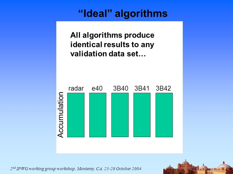 radare403B403B413B42 Ideal algorithms All algorithms produce identical results to any validation data set… 2 nd IPWG working group workshop, Monterey, CA.