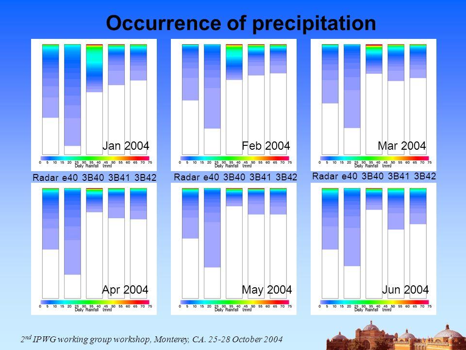 Jan 2004Feb 2004Mar 2004 Apr 2004May 2004Jun 2004 Occurrence of precipitation Radar e40 3B40 3B41 3B42 2 nd IPWG working group workshop, Monterey, CA.