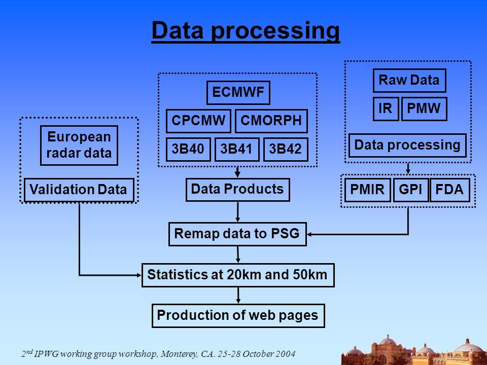 2 nd IPWG working group workshop, Monterey, CA. 25-28 October 2004 3B403B413B42 CMORPH ECMWF CPCMW Validation Data European radar data Production of w