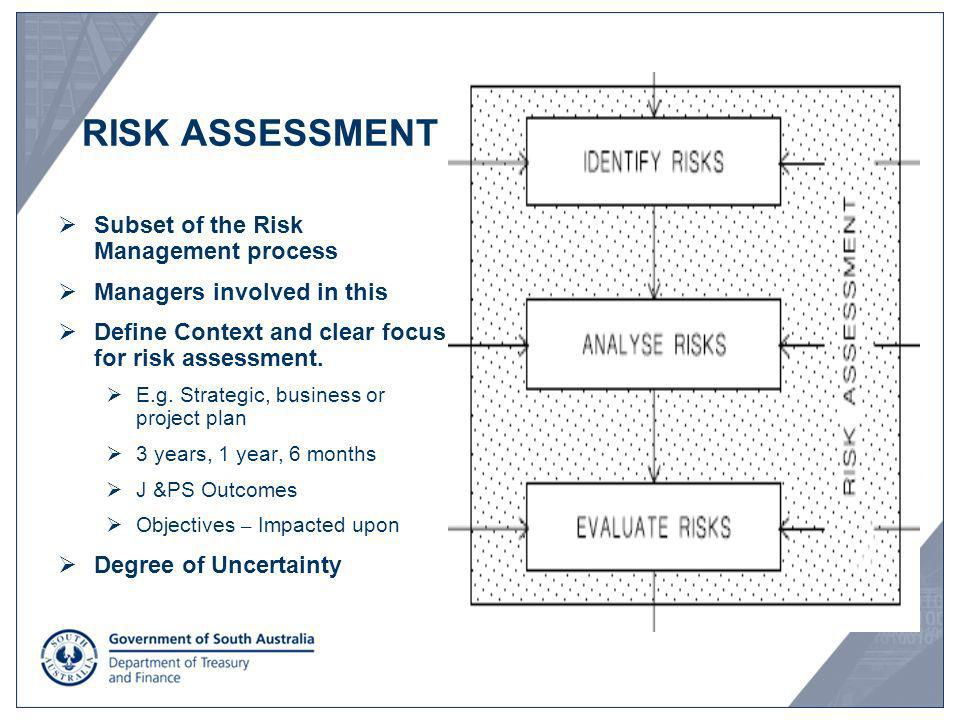 Subset of the Risk Management process Managers involved in this Define Context and clear focus for risk assessment. E.g. Strategic, business or projec