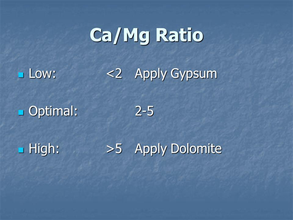 Ca/Mg Ratio Low:<2Apply Gypsum Low:<2Apply Gypsum Optimal:2-5 Optimal:2-5 High:>5Apply Dolomite High:>5Apply Dolomite
