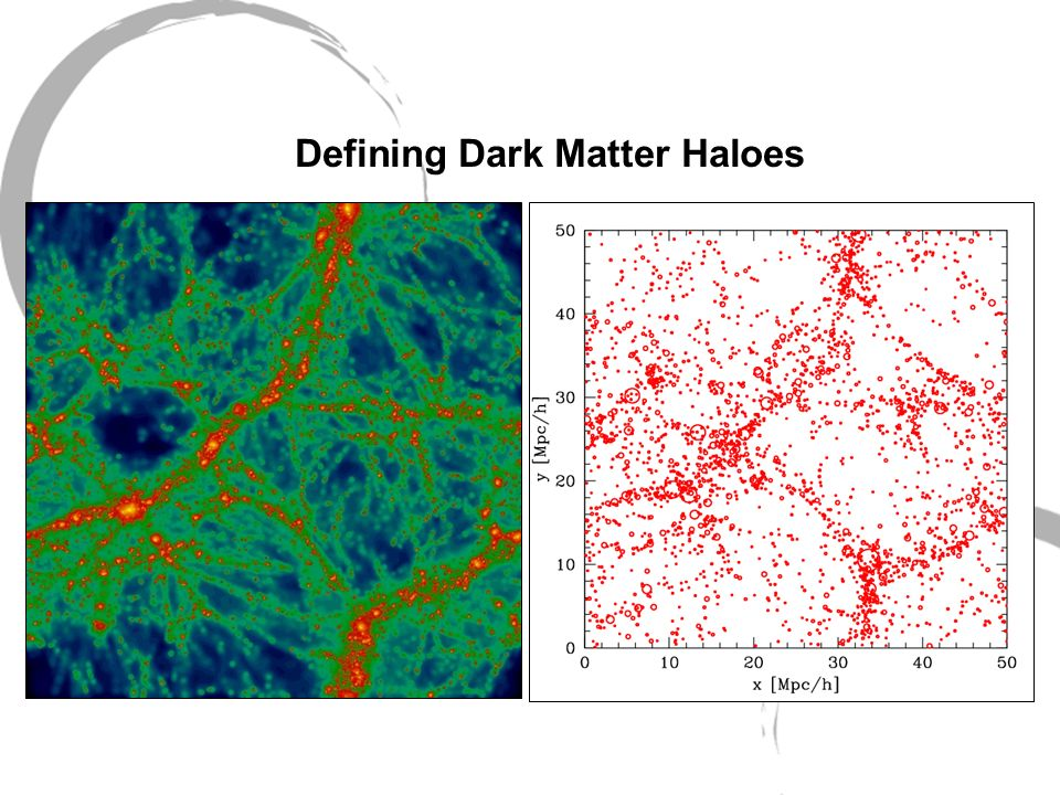 Defining Dark Matter Haloes