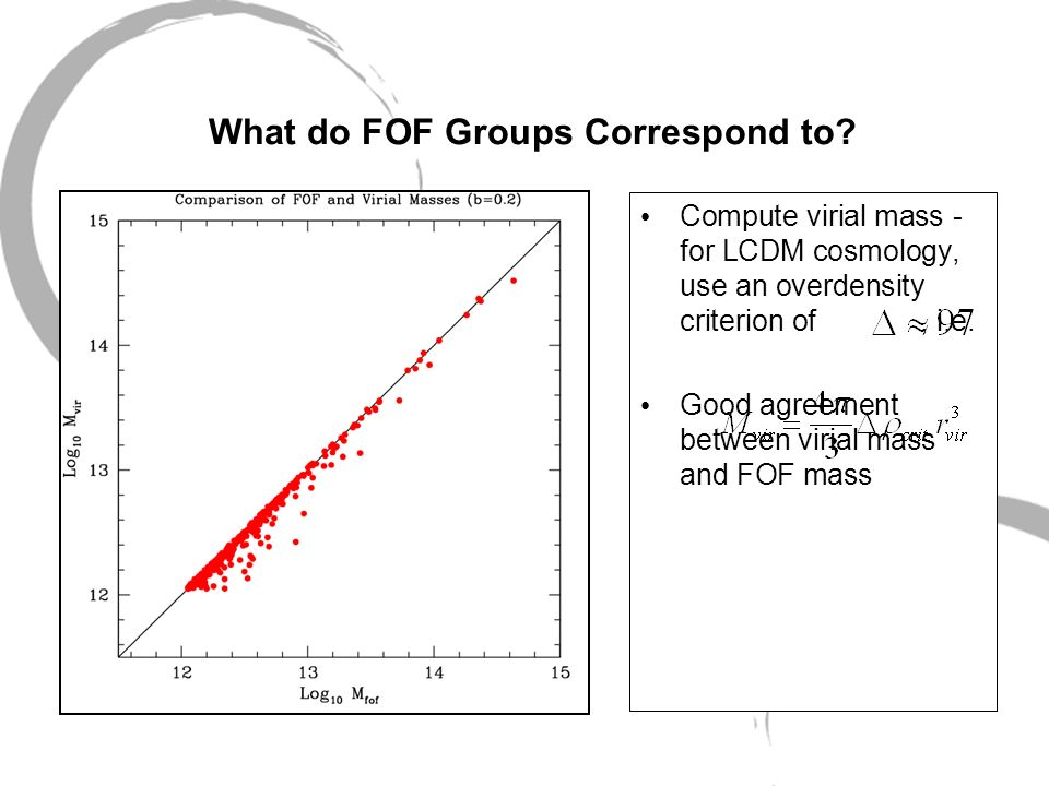 What do FOF Groups Correspond to.