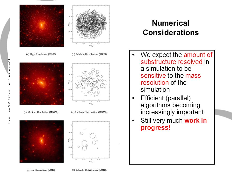 Numerical Considerations We expect the amount of substructure resolved in a simulation to be sensitive to the mass resolution of the simulation Efficient (parallel) algorithms becoming increasingly important.