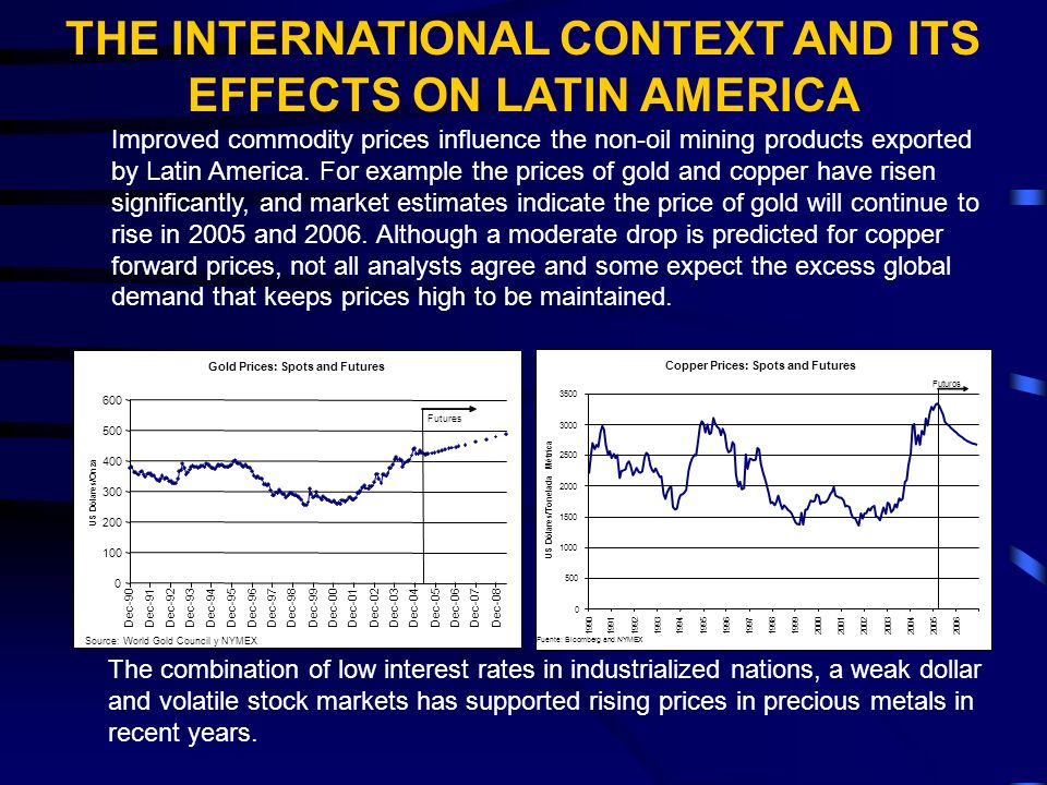 Improved commodity prices influence the non-oil mining products exported by Latin America.