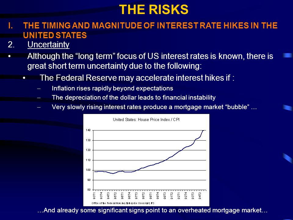 2.Uncertainty Although the long term focus of US interest rates is known, there is great short term uncertainty due to the following: The Federal Reserve may accelerate interest hikes if : – Inflation rises rapidly beyond expectations – The depreciation of the dollar leads to financial instability – Very slowly rising interest rates produce a mortgage market bubble … …And already some significant signs point to an overheated mortgage market… THE RISKS I.THE TIMING AND MAGNITUDE OF INTEREST RATE HIKES IN THE UNITED STATES