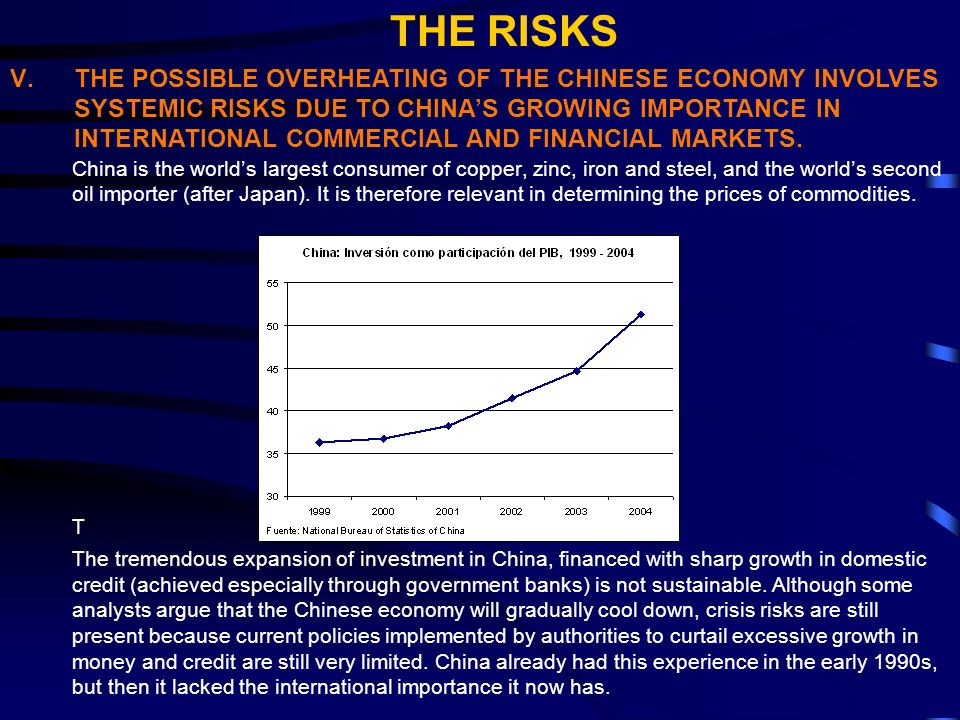 V.THE POSSIBLE OVERHEATING OF THE CHINESE ECONOMY INVOLVES SYSTEMIC RISKS DUE TO CHINAS GROWING IMPORTANCE IN INTERNATIONAL COMMERCIAL AND FINANCIAL MARKETS.