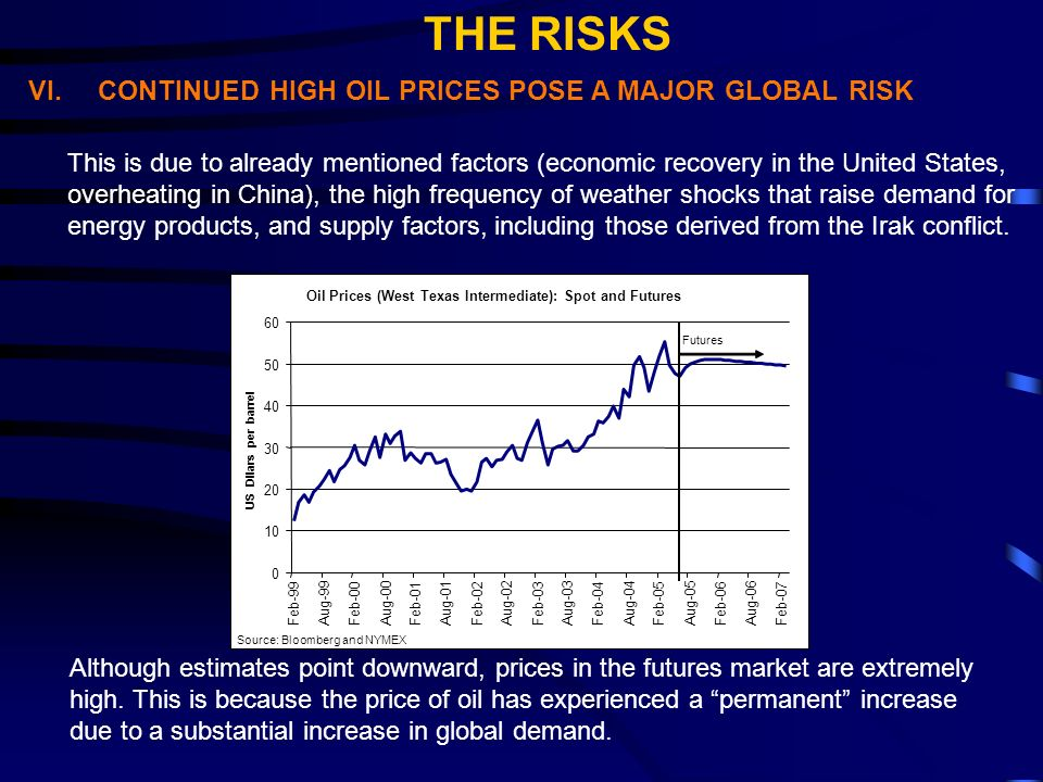 VI.CONTINUED HIGH OIL PRICES POSE A MAJOR GLOBAL RISK This is due to already mentioned factors (economic recovery in the United States, overheating in China), the high frequency of weather shocks that raise demand for energy products, and supply factors, including those derived from the Irak conflict.