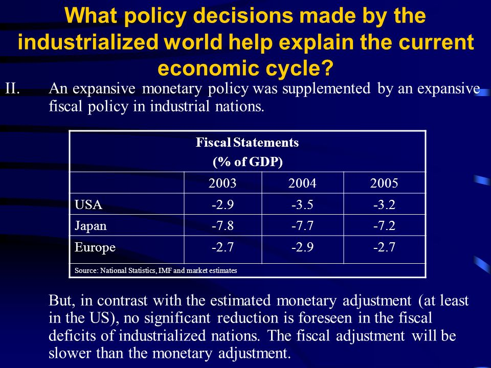 II.An expansive monetary policy was supplemented by an expansive fiscal policy in industrial nations.