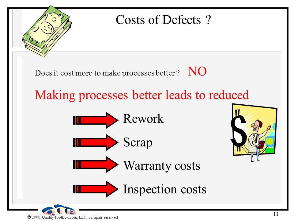 2000, QualityToolBox.com, LLC, all rights reserved 11 Costs of Defects ? Does it cost more to make processes better ? NO Making processes better leads