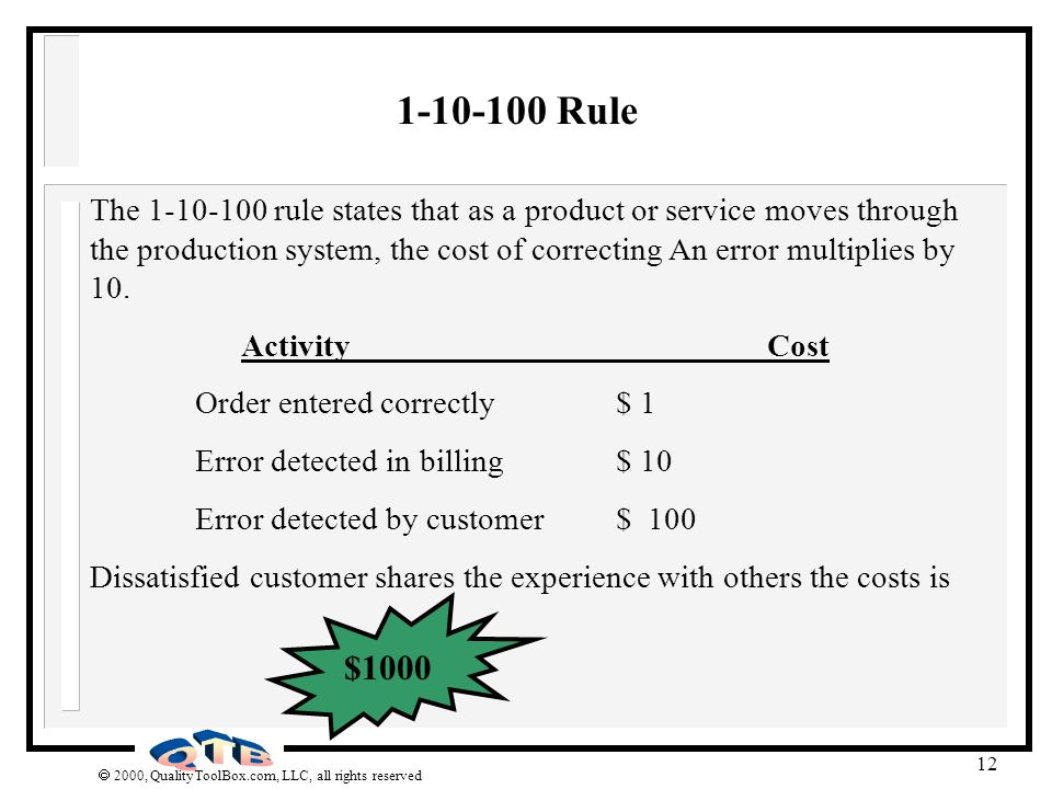 2000, QualityToolBox.com, LLC, all rights reserved 12 1-10-100 Rule The 1-10-100 rule states that as a product or service moves through the production