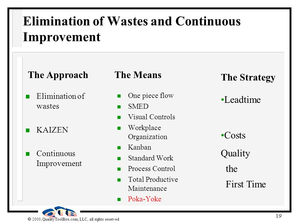 2000, QualityToolBox.com, LLC, all rights reserved 19 Elimination of Wastes and Continuous Improvement n Elimination of wastes n KAIZEN n Continuous I