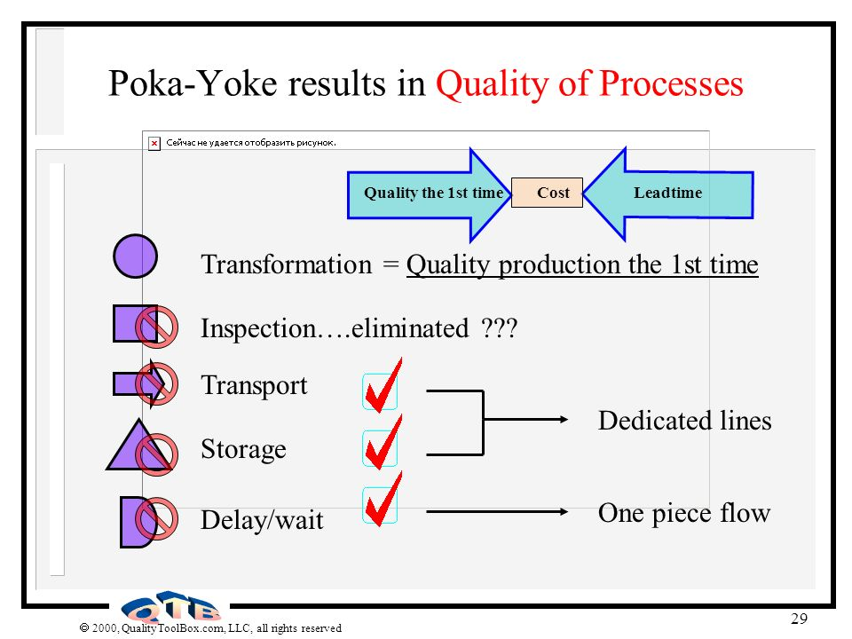 2000, QualityToolBox.com, LLC, all rights reserved 29 Poka-Yoke results in Quality of Processes Dedicated lines One piece flow Transformation = Qualit