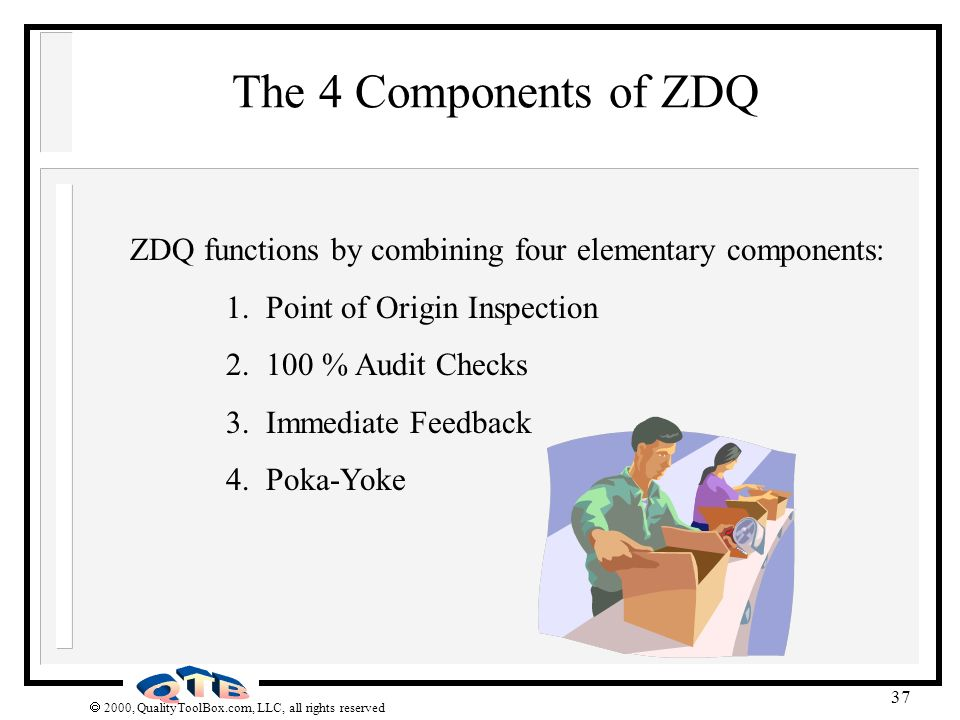 2000, QualityToolBox.com, LLC, all rights reserved 37 The 4 Components of ZDQ ZDQ functions by combining four elementary components: 1. Point of Origi