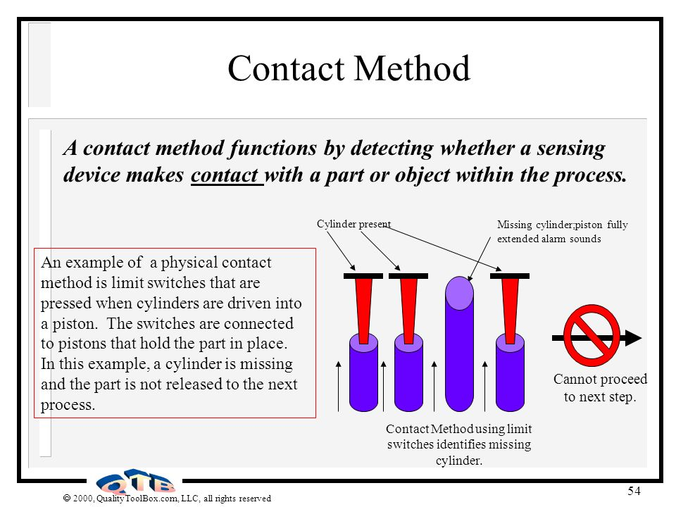 2000, QualityToolBox.com, LLC, all rights reserved 54 Contact Method A contact method functions by detecting whether a sensing device makes contact wi