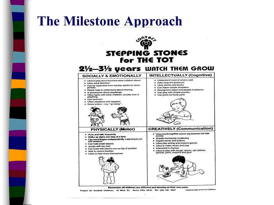 Shanti Raman The Milestone Approach