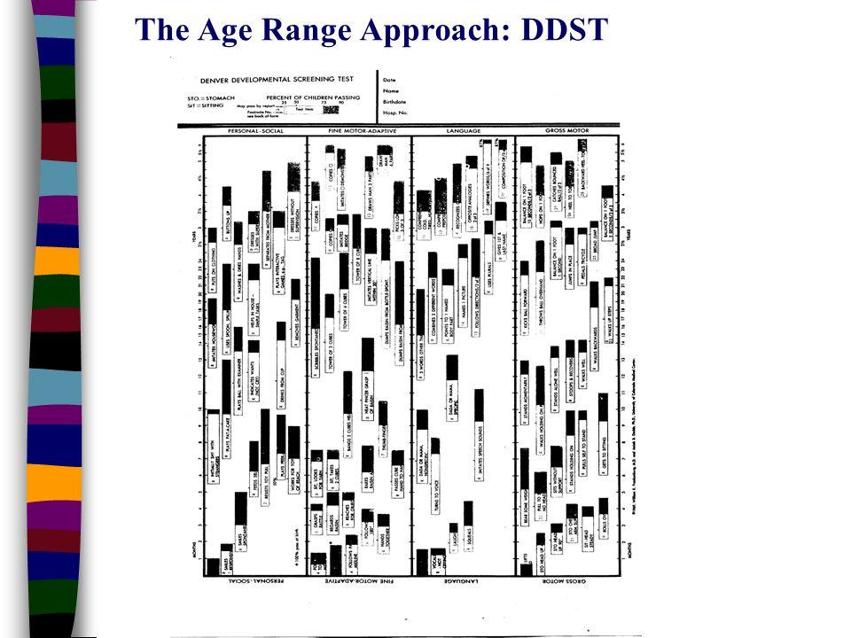 Shanti Raman The Age Range Approach: DDST