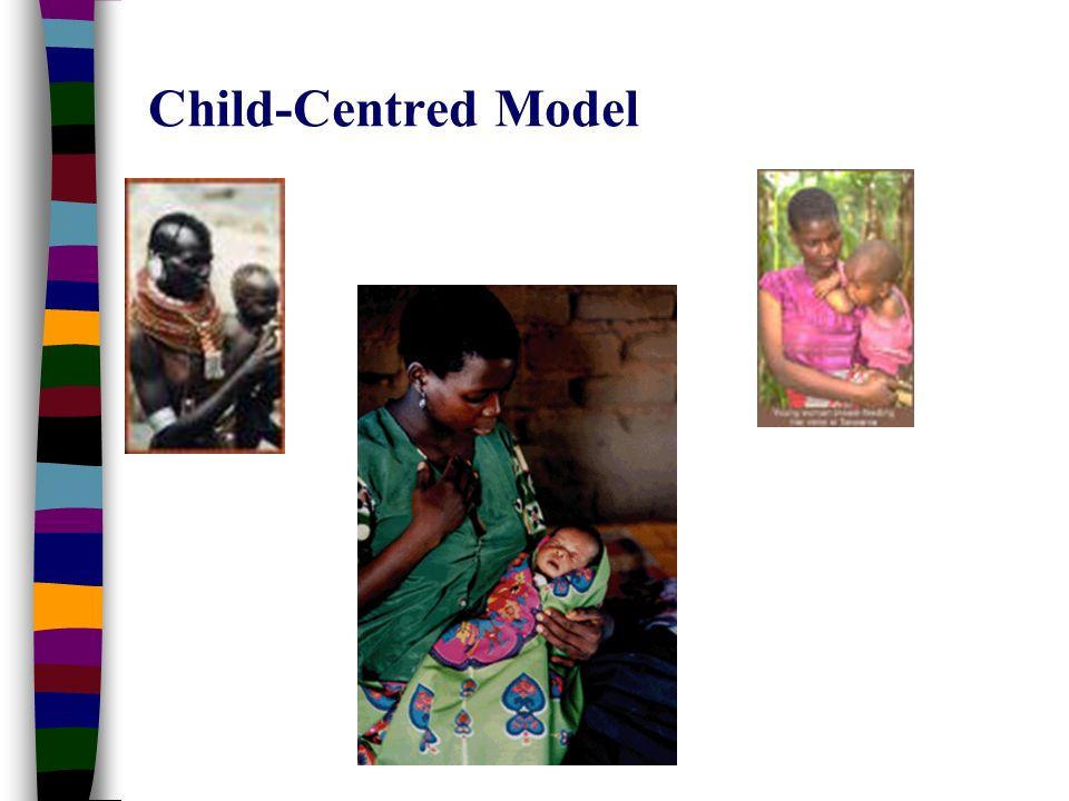 Shanti Raman Child-Centred Model