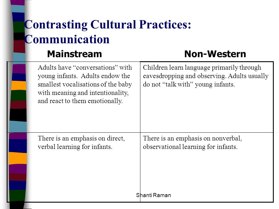 Shanti Raman Contrasting Cultural Practices: Communication There is an emphasis on nonverbal, observational learning for infants. There is an emphasis