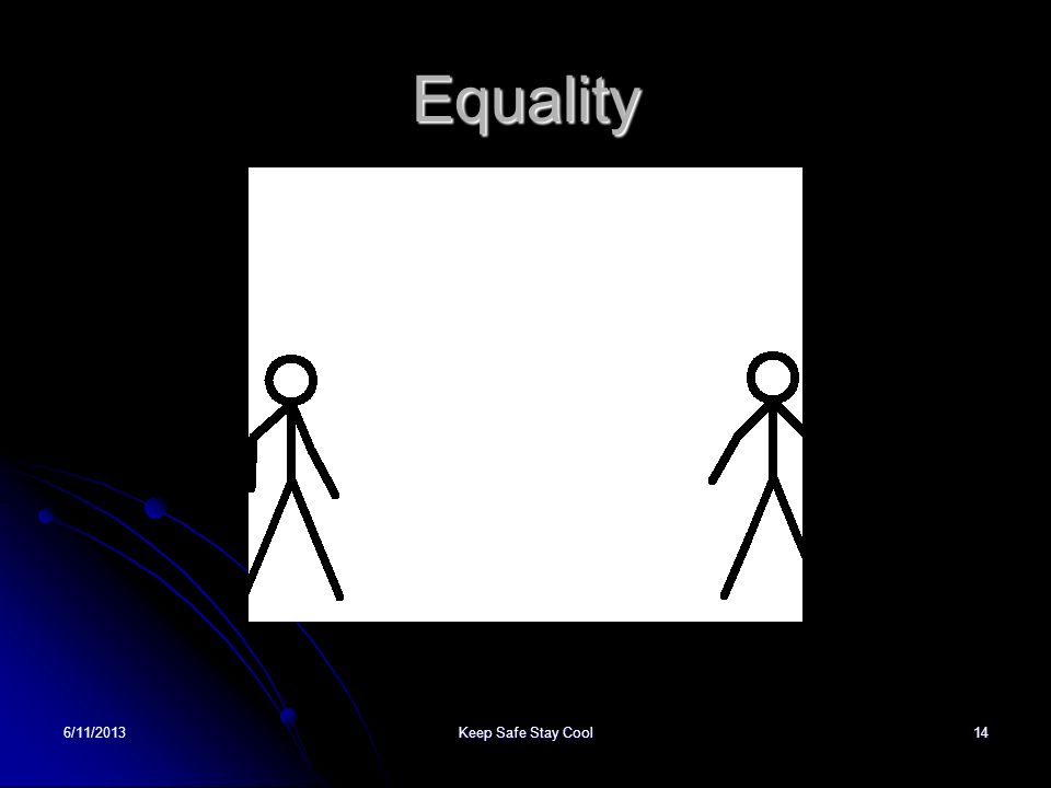 6/11/2013Keep Safe Stay Cool14 Equality