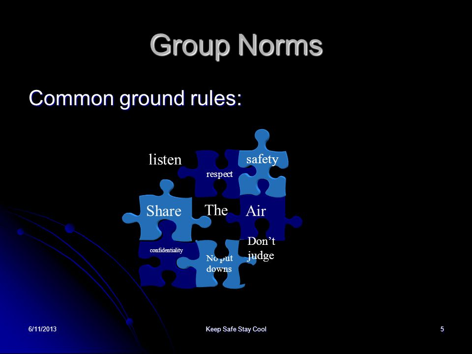 6/11/2013Keep Safe Stay Cool5 Group Norms Common ground rules: Air No put downs Dont judge The Share confidentiality respect safety listen