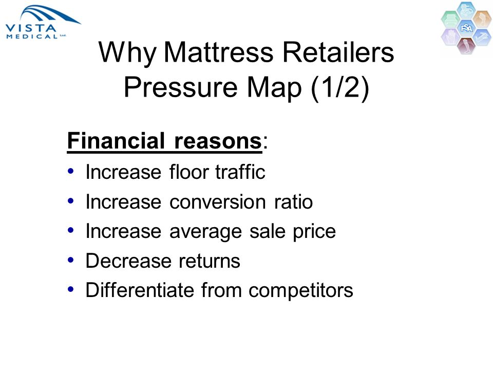 Why Mattress Retailers Pressure Map (1/2) Financial reasons: Increase floor traffic Increase conversion ratio Increase average sale price Decrease ret