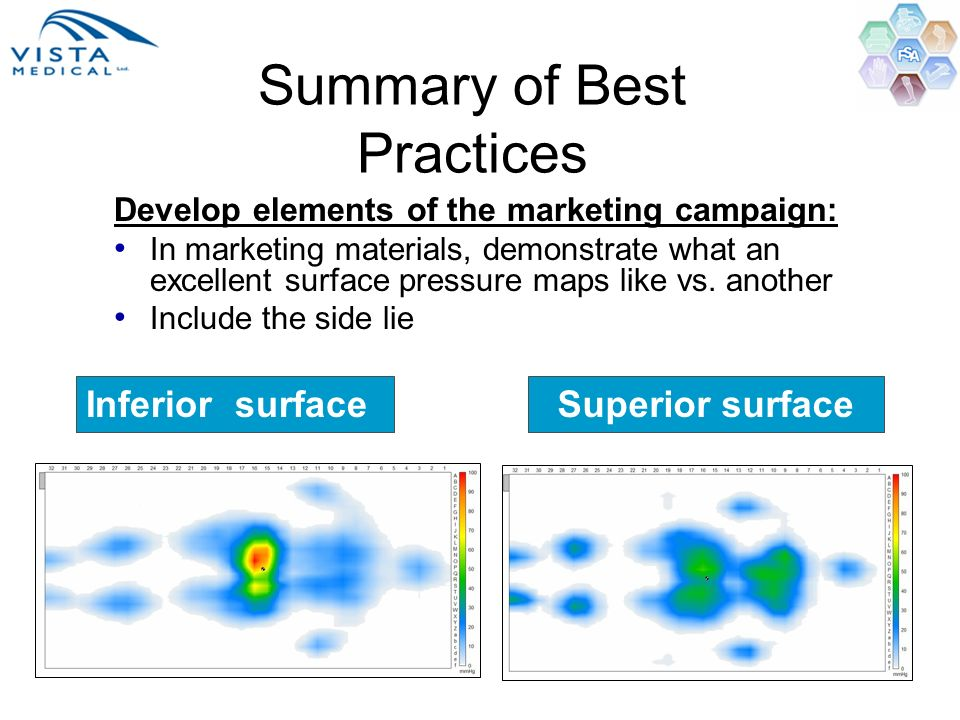 Summary of Best Practices Develop elements of the marketing campaign: In marketing materials, demonstrate what an excellent surface pressure maps like